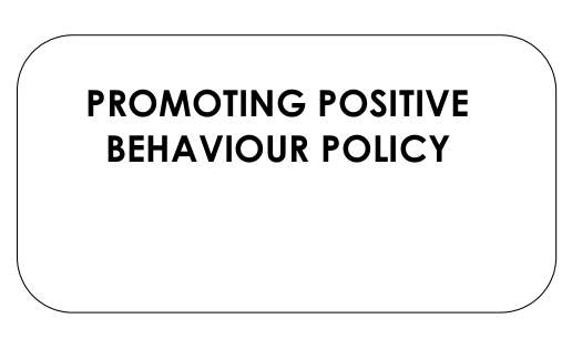 Promoting Positive Behaviour Policy 2018